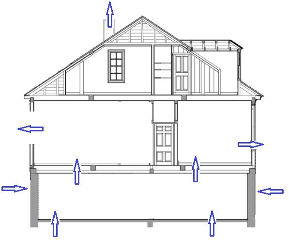 Radon i boligen