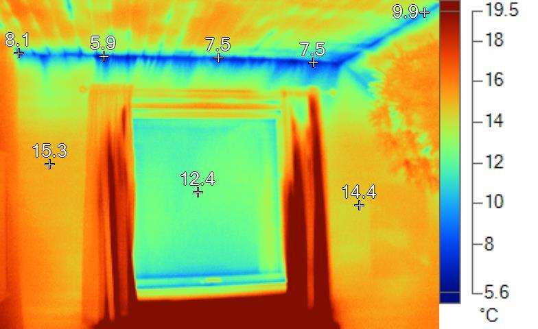 Termografi-loft