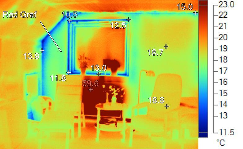 bolig-termografi