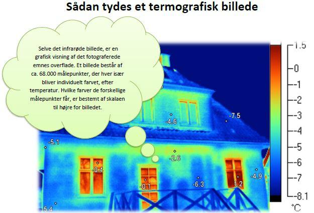 Sådan tydes et termografisk billede