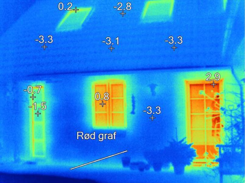 Udvendig termografi af facade